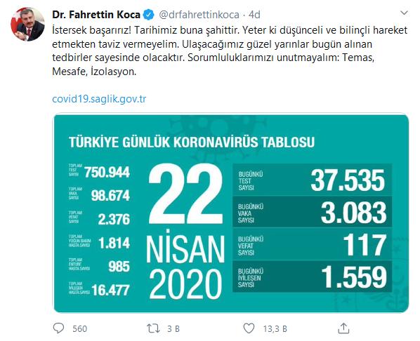 screenshot-2020-04-22-dr-fahrettin-koca-drfahrettinkoca-twitter-001.png