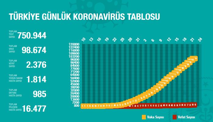 screenshot-2020-04-22-t-c-saglik-bakanligi-korona-tablosu1-001.png