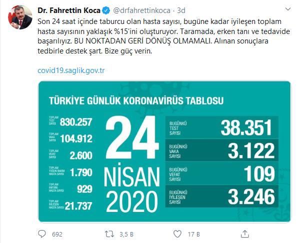 screenshot-2020-04-24-dr-fahrettin-koca-drfahrettinkoca-twitter.png