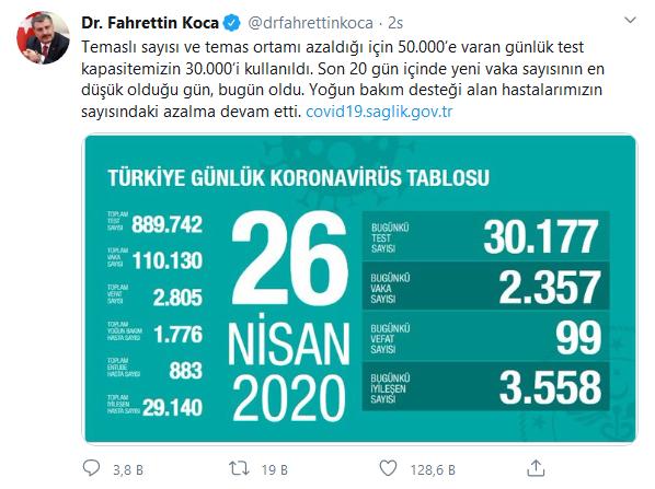 screenshot-2020-04-26-1-dr-fahrettin-koca-drfahrettinkoca-twitter.png